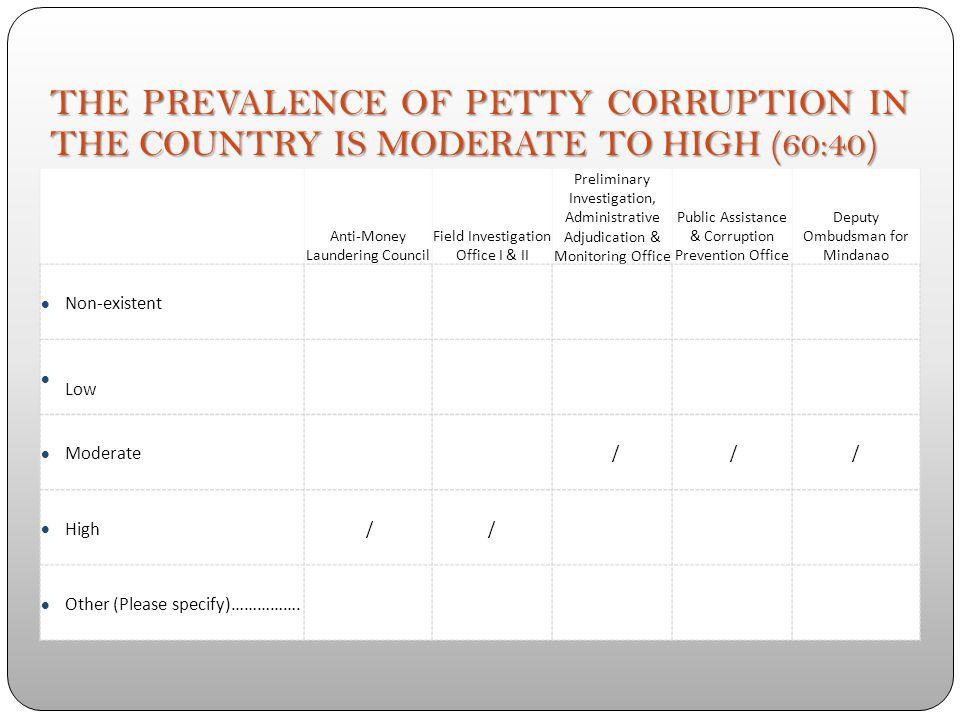 PREVALENCE OF GRAND CORRUPTION RANKS NO. 1, PETTY CORRUPTION NO.