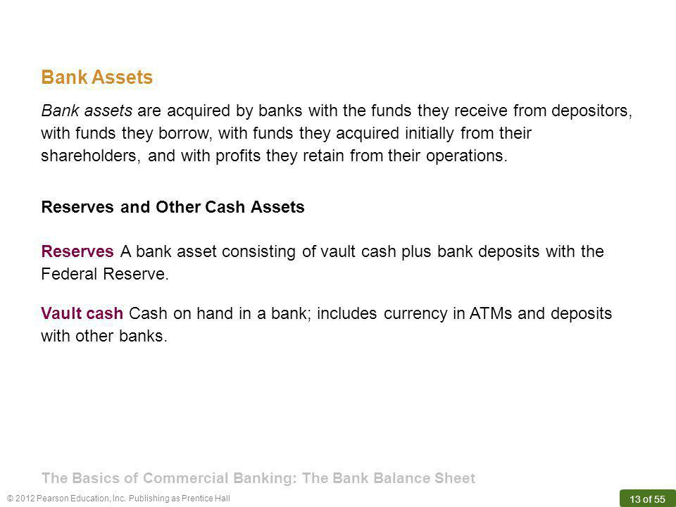 © 2012 Pearson Education, Inc. Publishing as Prentice Hall 13 of 55 Bank Assets Reserves and Other Cash Assets Reserves A bank asset consisting of vau