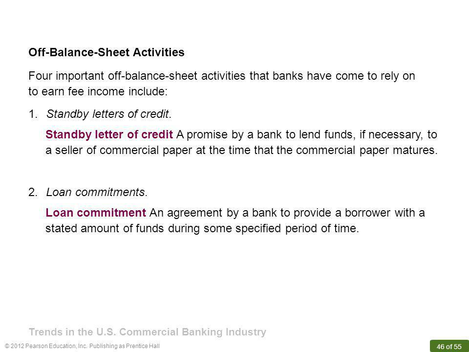 © 2012 Pearson Education, Inc. Publishing as Prentice Hall 46 of 55 Off-Balance-Sheet Activities Four important off-balance-sheet activities that bank