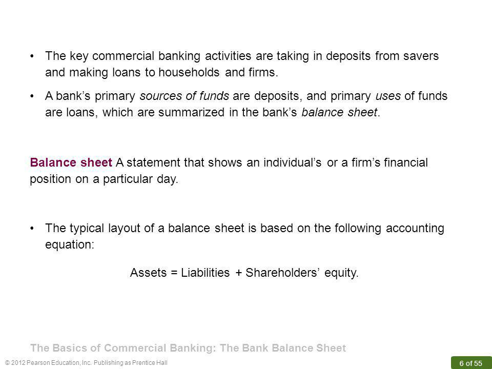 © 2012 Pearson Education, Inc. Publishing as Prentice Hall 6 of 55 The Basics of Commercial Banking: The Bank Balance Sheet Balance sheet A statement