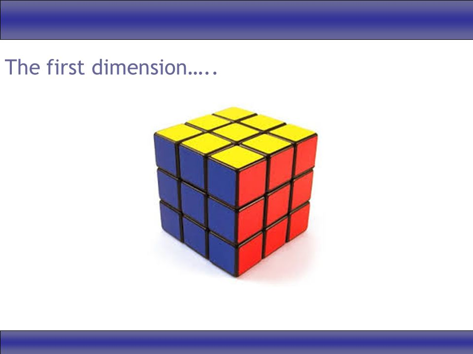 The first dimension…..