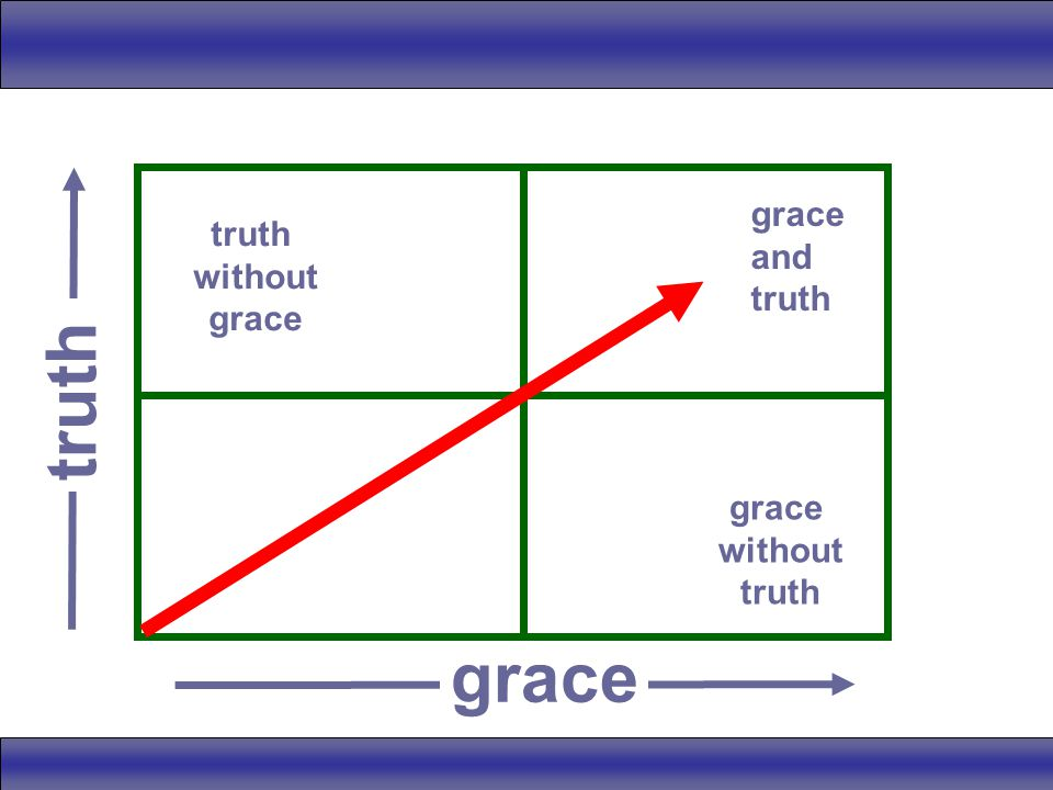 grace truth truth without grace grace without truth grace and truth