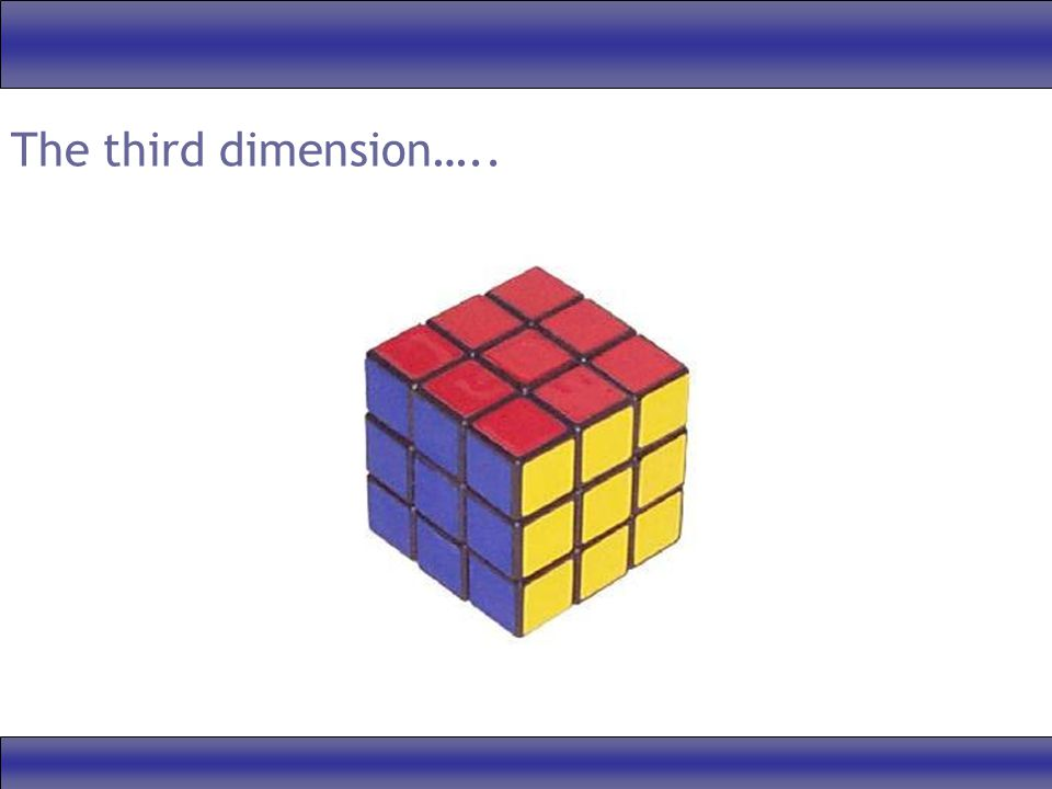 The third dimension…..