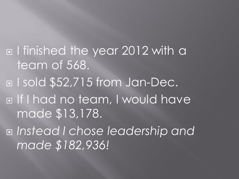 I finished the year 2012 with a team of 568. I sold $52,715 from Jan-Dec. If I had no team, I would have made $13,178. Instead I chose leadership and