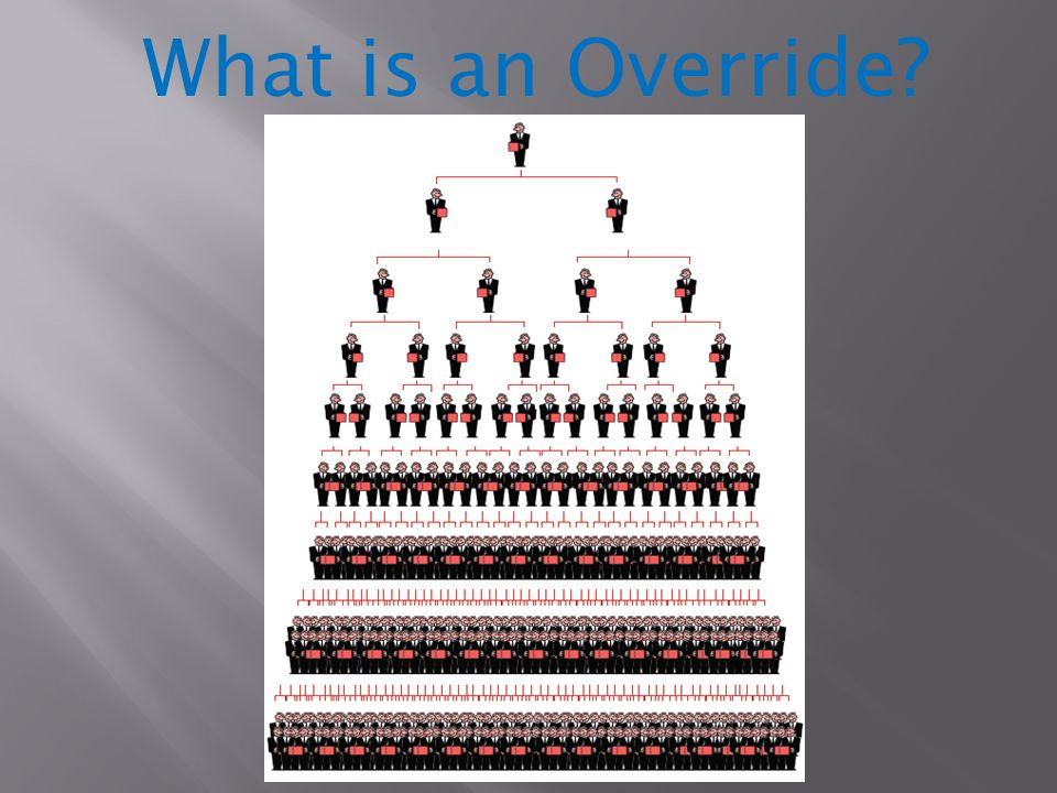 Senior Consultant Override Chart There is no sales requirement to get overrides at the Senior Consultant level.