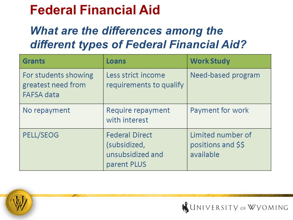 Federal Financial Aid What are the differences among the different types of Federal Financial Aid.