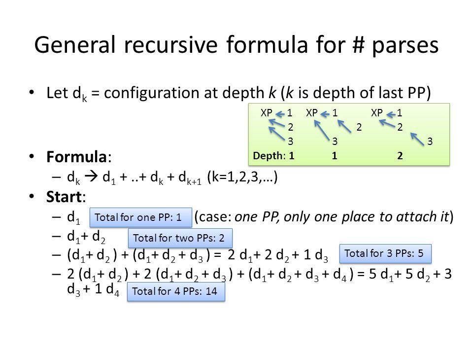 General recursive formula for # parses Let d k = configuration at depth k (k is depth of last PP) Formula: – d k d 1 +..+ d k + d k+1 (k=1,2,3,…) Start: – d 1 (case: one PP, only one place to attach it) – d 1 + d 2 – (d 1 + d 2 ) + (d 1 + d 2 + d 3 ) = 2 d 1 + 2 d 2 + 1 d 3 – 2 (d 1 + d 2 ) + 2 (d 1 + d 2 + d 3 ) + (d 1 + d 2 + d 3 + d 4 ) = 5 d 1 + 5 d 2 + 3 d 3 + 1 d 4 Total for one PP: 1 Total for two PPs: 2 Total for 3 PPs: 5 Total for 4 PPs: 14 XP 1 XP 1XP 1 2 2 2 3 3 3 Depth: 1 1 2 XP 1 XP 1XP 1 2 2 2 3 3 3 Depth: 1 1 2