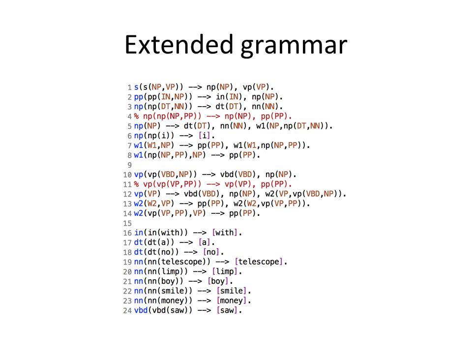 Extended grammar