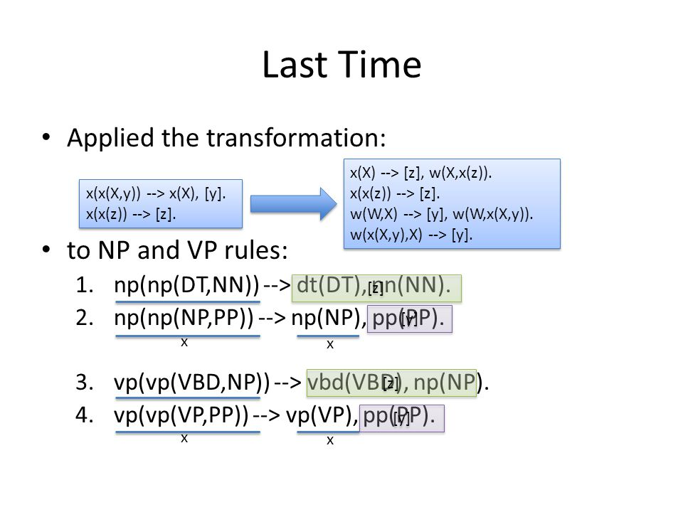Last Time Applied the transformation: to NP and VP rules: 1.np(np(DT,NN)) --> dt(DT), nn(NN).