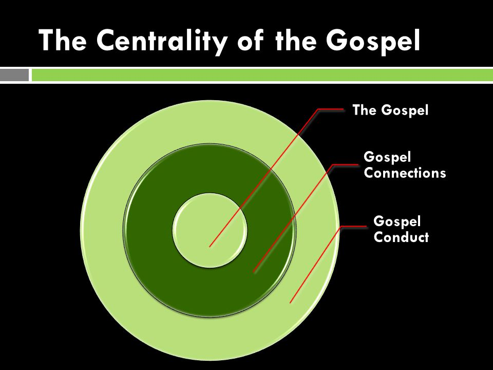 The Centrality of the Gospel The Gospel Gospel Connections Gospel Conduct
