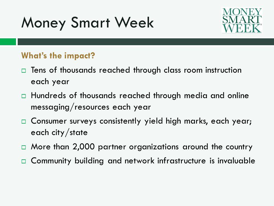 Money Smart Week Media involvement