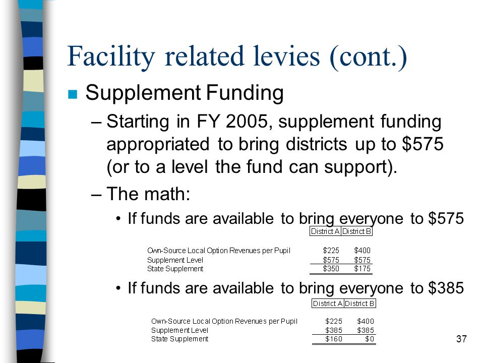 37 Facility related levies (cont.) n Supplement Funding –Starting in FY 2005, supplement funding appropriated to bring districts up to $575 (or to a l