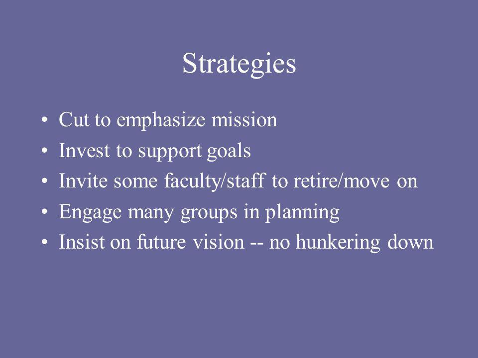 Strategies Cut to emphasize mission Invest to support goals Invite some faculty/staff to retire/move on Engage many groups in planning Insist on future vision -- no hunkering down