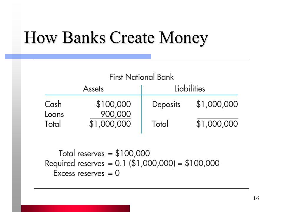 16 How Banks Create Money