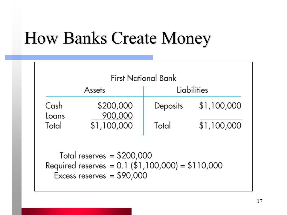 17 How Banks Create Money