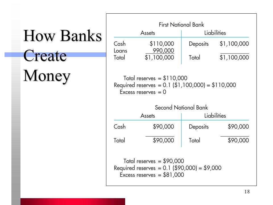 18 How Banks Create Money