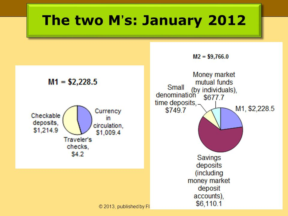 © 2013, published by Flat World Knowledge The two Ms: January 2012