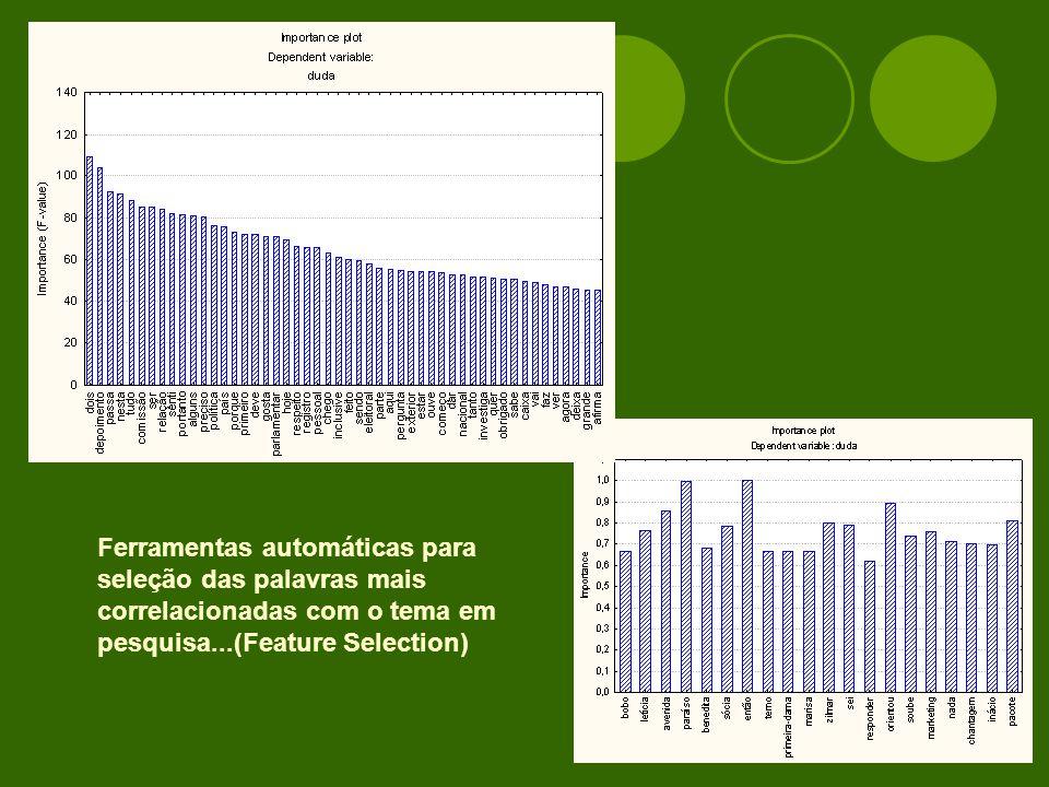 Ferramentas automáticas para seleção das palavras mais correlacionadas com o tema em pesquisa...(Feature Selection)