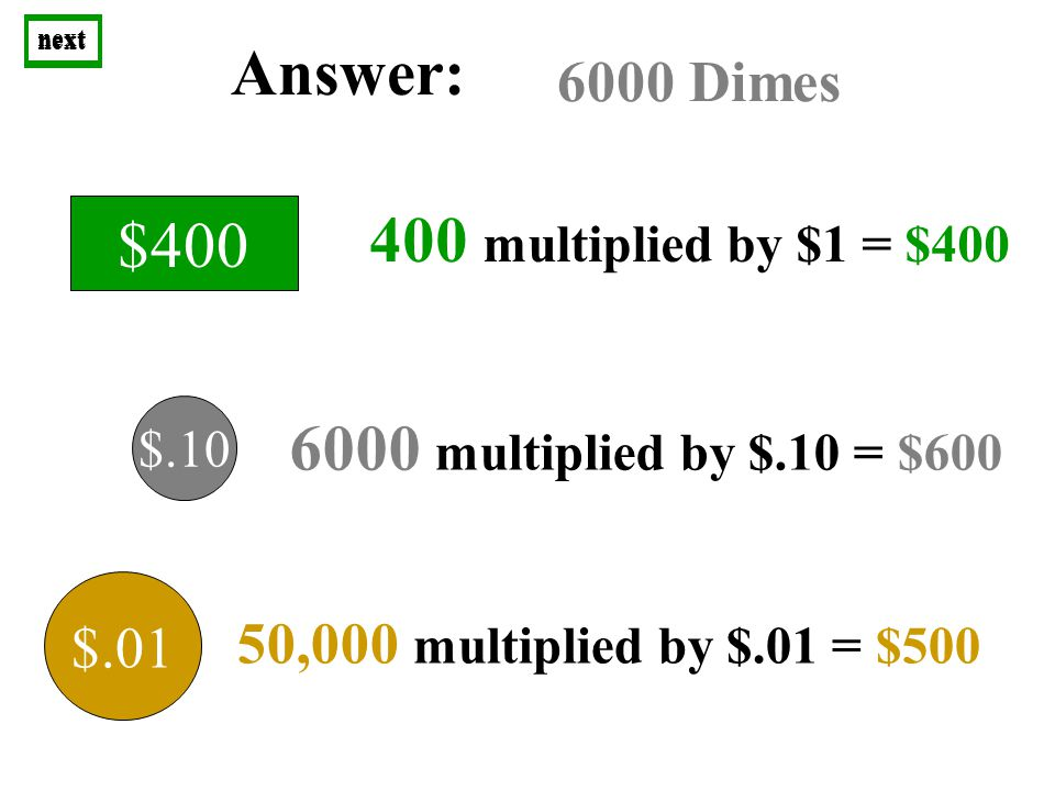 Answer: $400 400 multiplied by $1 = $400 $.10 6000 multiplied by $.10 = $600 $.01 50,000 multiplied by $.01 = $500 6000 Dimes next