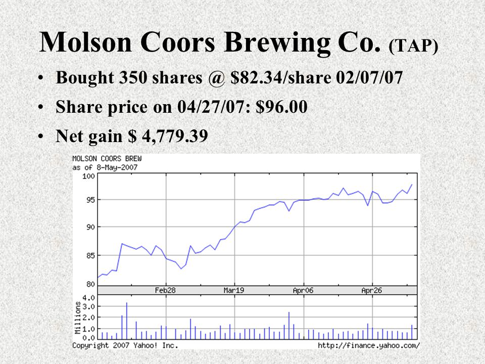 Molson Coors Brewing Co.