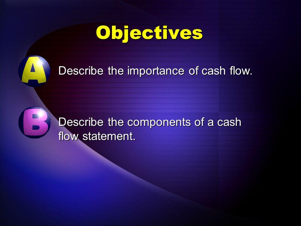 Financial Analysis LAP 6
