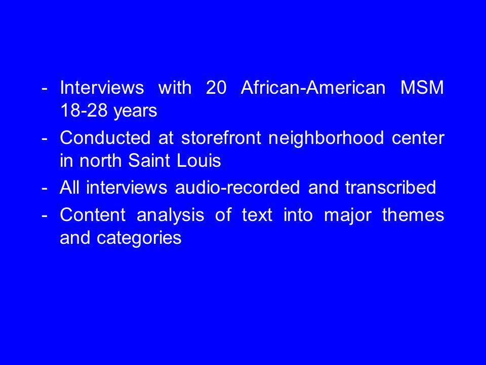 -Interviews with 20 African-American MSM 18-28 years -Conducted at storefront neighborhood center in north Saint Louis -All interviews audio-recorded and transcribed -Content analysis of text into major themes and categories