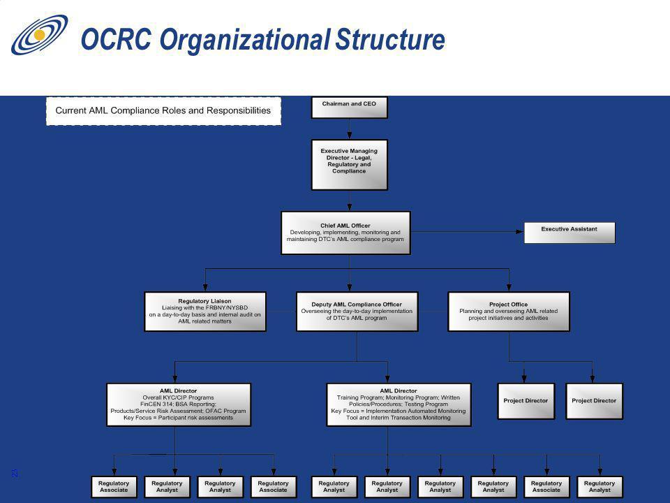 23 OCRC Organizational Structure