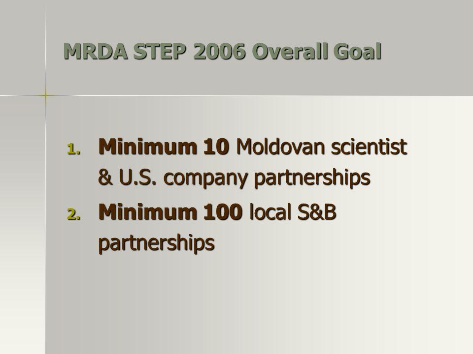 MRDA STEP 2006 Overall Goal 1. Minimum 10 Moldovan scientist & U.S. company partnerships 2. Minimum 100 local S&B partnerships
