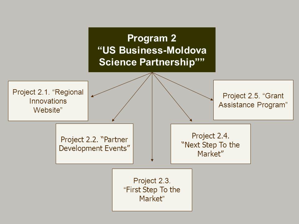 Program 2 US Business-Moldova Science Partnership Project 2.1.