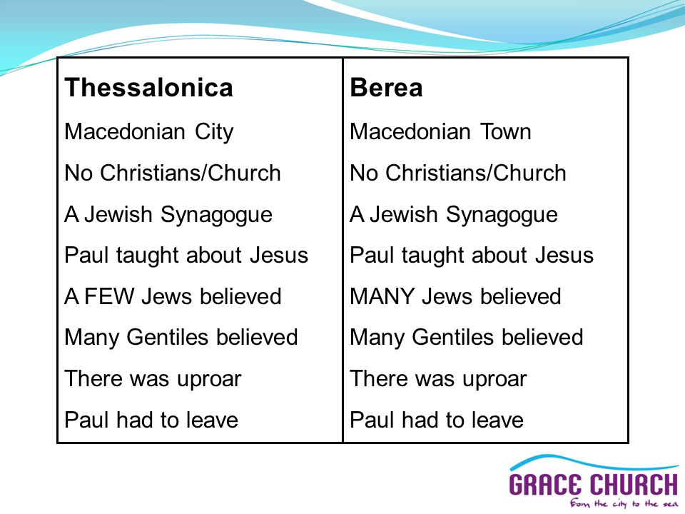 Thessalonica Macedonian City No Christians/Church A Jewish Synagogue Paul taught about Jesus A FEW Jews believed Many Gentiles believed There was uproar Paul had to leave Berea Macedonian Town No Christians/Church A Jewish Synagogue Paul taught about Jesus MANY Jews believed Many Gentiles believed There was uproar Paul had to leave
