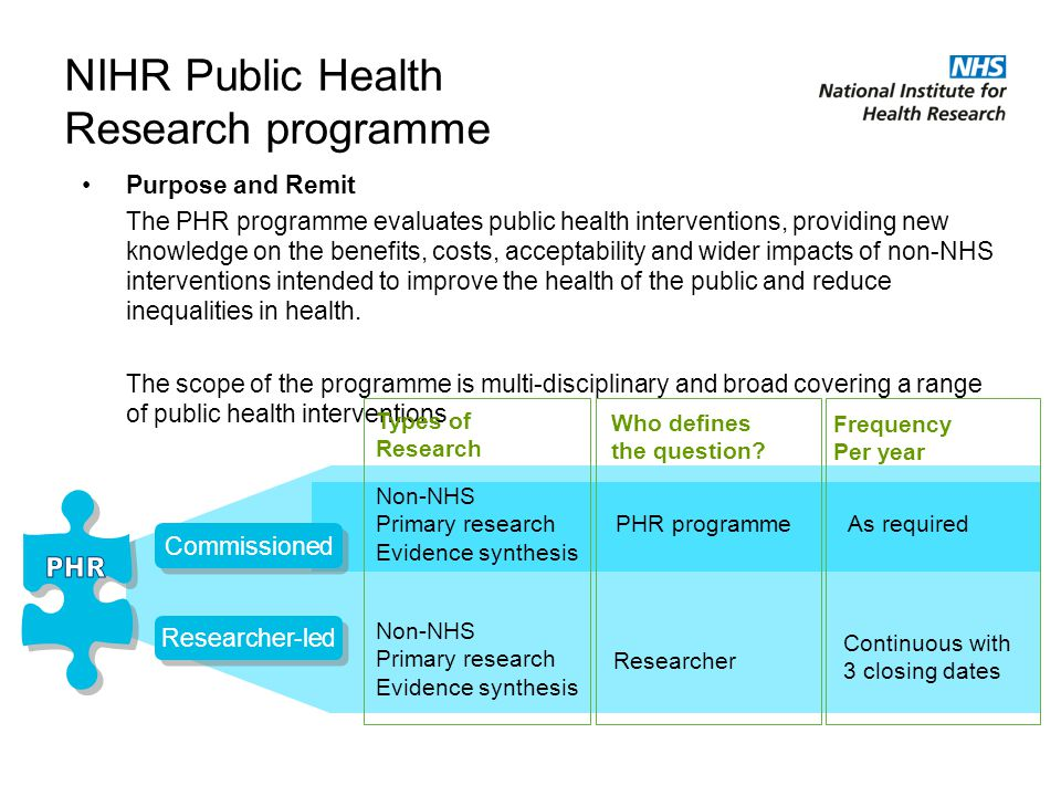 NIHR Public Health Research programme Purpose and Remit The PHR programme evaluates public health interventions, providing new knowledge on the benefits, costs, acceptability and wider impacts of non-NHS interventions intended to improve the health of the public and reduce inequalities in health.