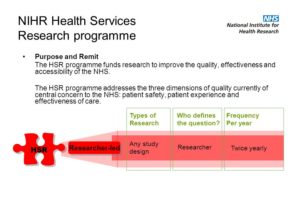 NIHR Health Services Research programme Purpose and Remit The HSR programme funds research to improve the quality, effectiveness and accessibility of the NHS.