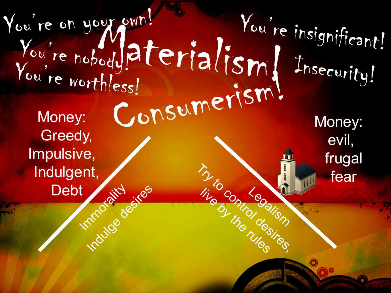 Legalism Immorality Indulge desires Try to control desires, live by the rules Money: evil, frugal fear Money: Greedy, Impulsive, Indulgent, Debt Mater