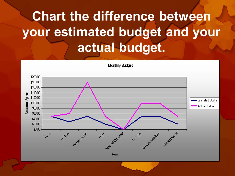 Create a spreadsheet of your budget!