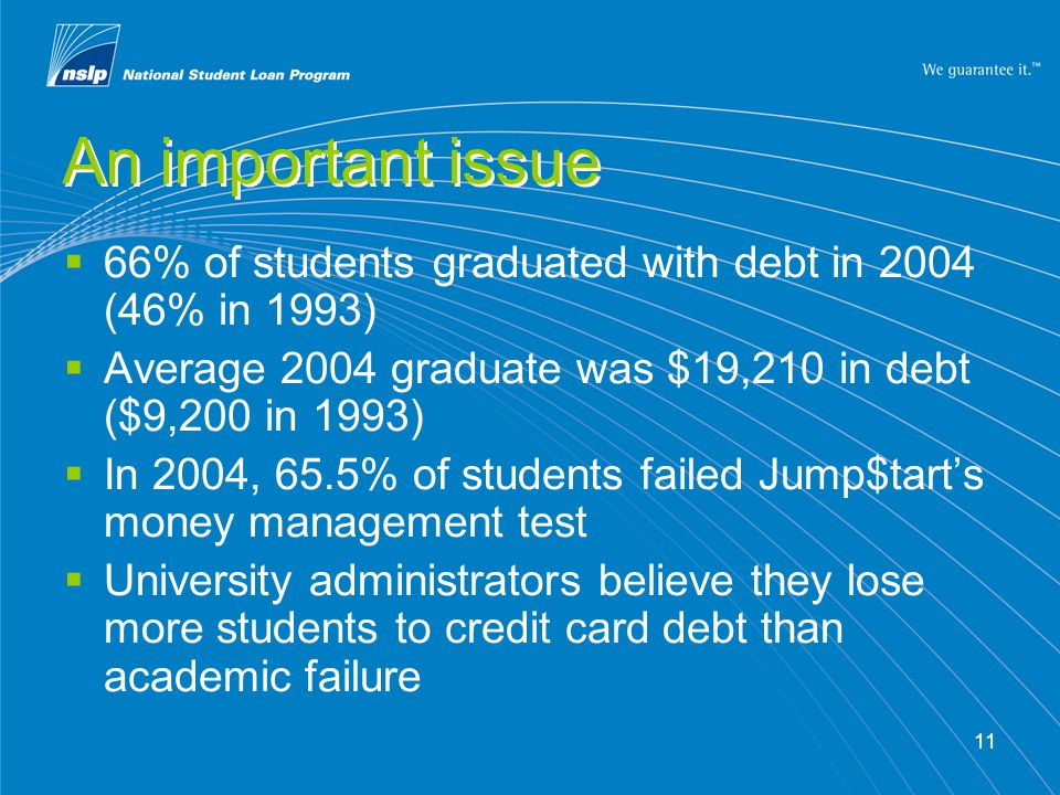 11 An important issue 66% of students graduated with debt in 2004 (46% in 1993) Average 2004 graduate was $19,210 in debt ($9,200 in 1993) In 2004, 65.5% of students failed Jump$tarts money management test University administrators believe they lose more students to credit card debt than academic failure