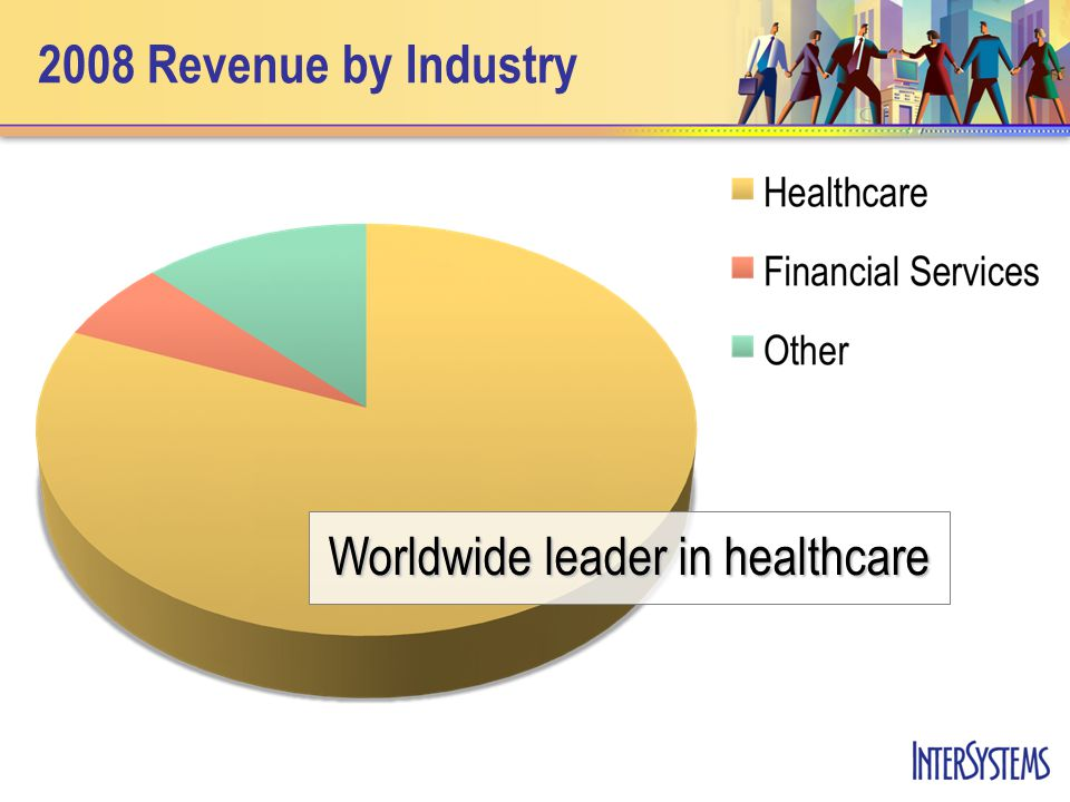 2008 Revenue by Industry Worldwide leader in healthcare