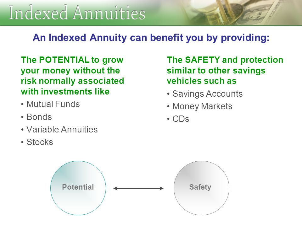 An Indexed Annuity can benefit you by providing: The POTENTIAL to grow your money without the risk normally associated with investments like Mutual Funds Bonds Variable Annuities Stocks The SAFETY and protection similar to other savings vehicles such as Savings Accounts Money Markets CDs PotentialSafety