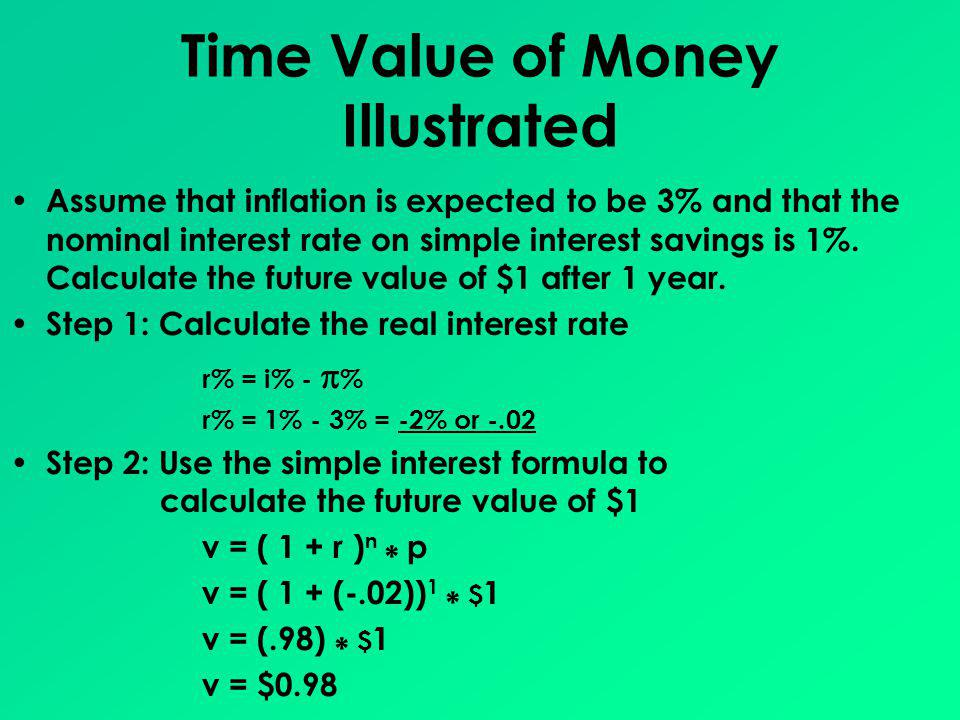 Time Value of Money Illustrated Assume that inflation is expected to be 3% and that the nominal interest rate on simple interest savings is 1%. Calcul