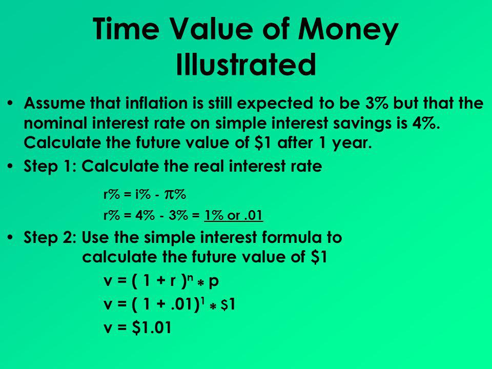 Time Value of Money Illustrated Assume that inflation is still expected to be 3% but that the nominal interest rate on simple interest savings is 4%.