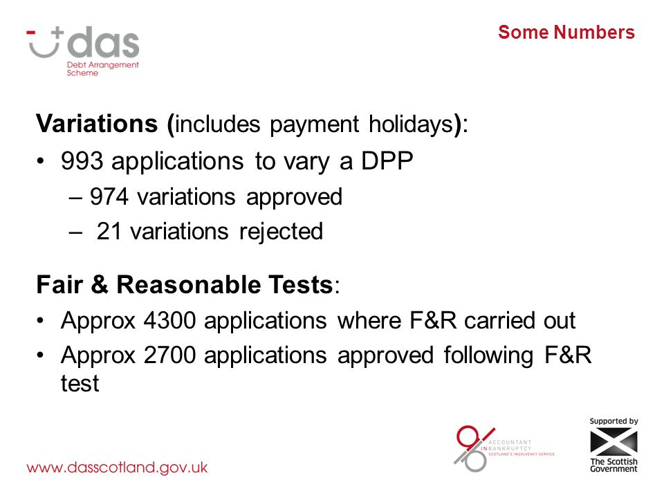Some Numbers Variations ( includes payment holidays ): 993 applications to vary a DPP –974 variations approved – 21 variations rejected Fair & Reasonable Tests : Approx 4300 applications where F&R carried out Approx 2700 applications approved following F&R test