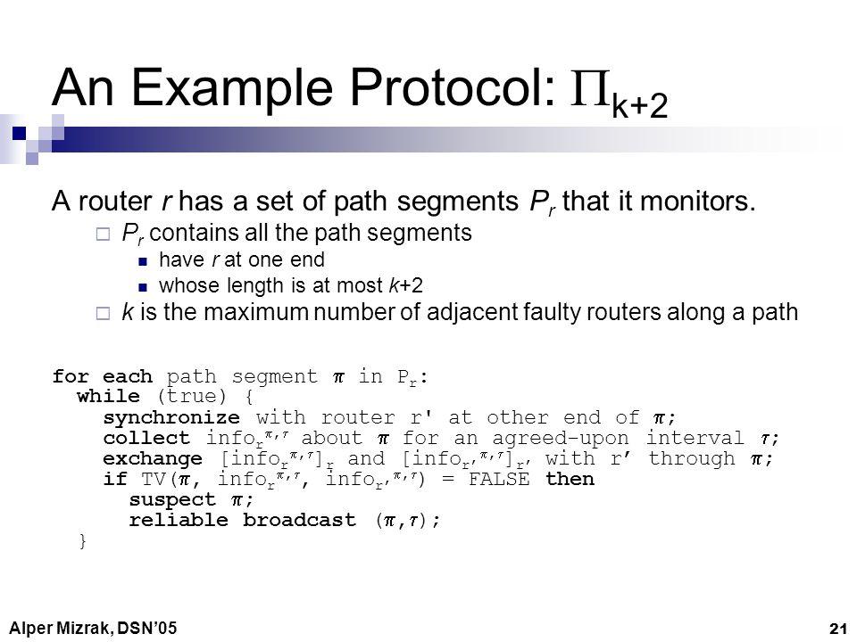 Alper Mizrak, DSN05 21 An Example Protocol: k+2 A router r has a set of path segments P r that it monitors.