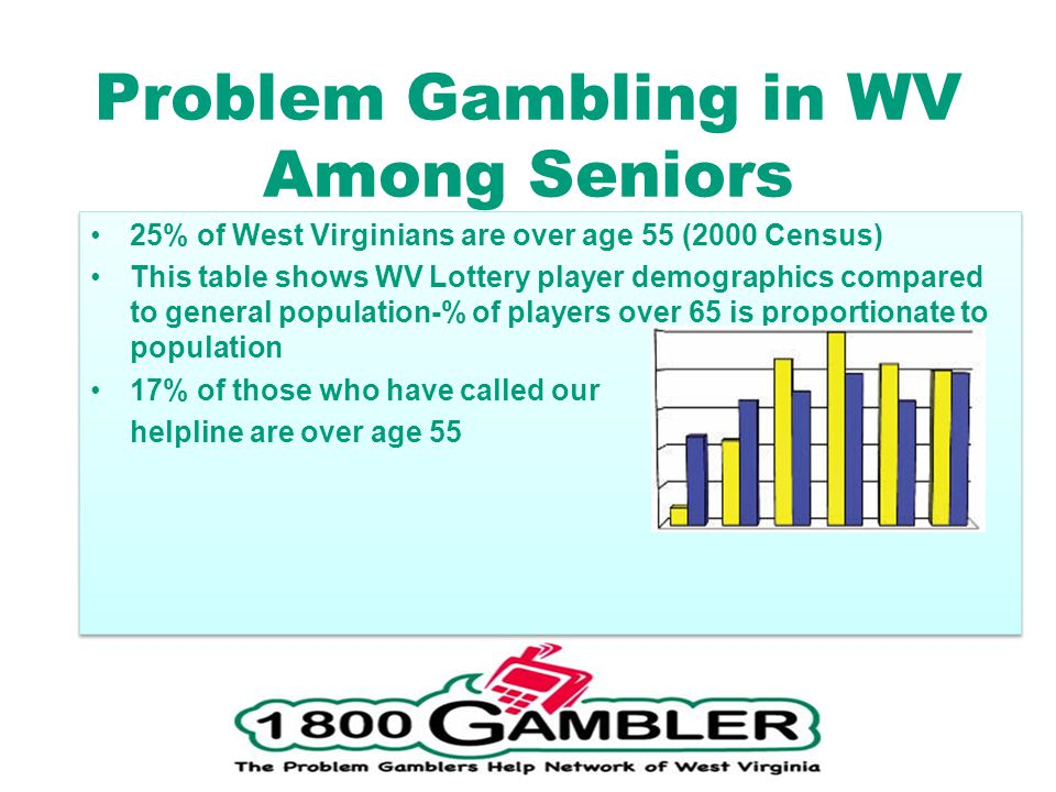 Problem Gambling in WV Among Seniors 25% of West Virginians are over age 55 (2000 Census) This table shows WV Lottery player demographics compared to general population-% of players over 65 is proportionate to population 17% of those who have called our helpline are over age 55 25% of West Virginians are over age 55 (2000 Census) This table shows WV Lottery player demographics compared to general population-% of players over 65 is proportionate to population 17% of those who have called our helpline are over age 55