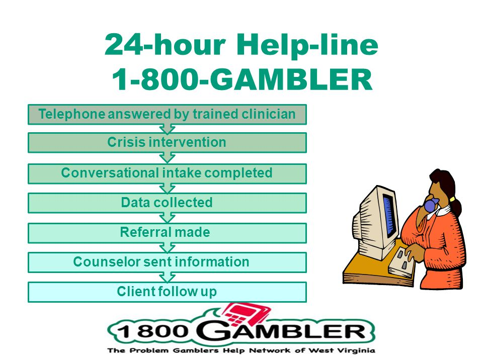 24-hour Help-line 1-800-GAMBLER Client follow up Counselor sent information Referral made Data collected Conversational intake completed Crisis intervention Telephone answered by trained clinician