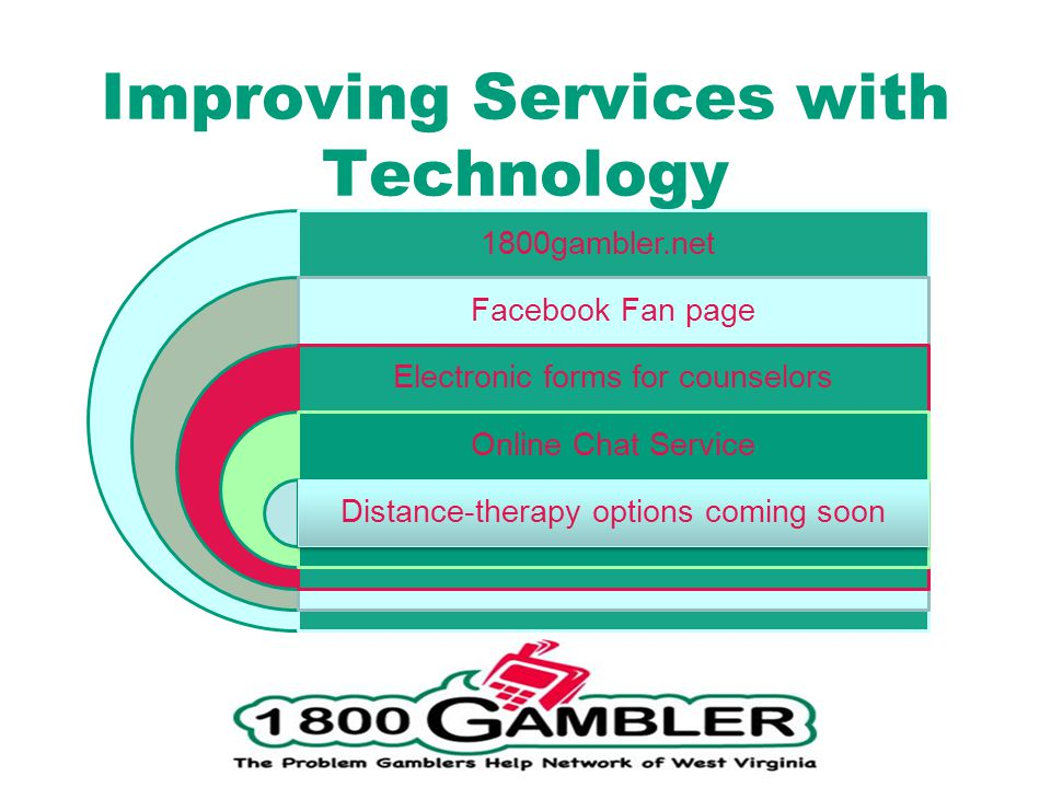 Improving Services with Technology 1800gambler.net Facebook Fan page Electronic forms for counselors Online Chat Service Distance-therapy options coming soon