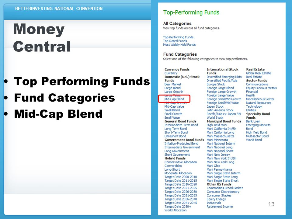 BETTERINVESTING NATIONAL CONVENTION Money Central Top Performing Funds Fund Categories Mid-Cap Blend 13