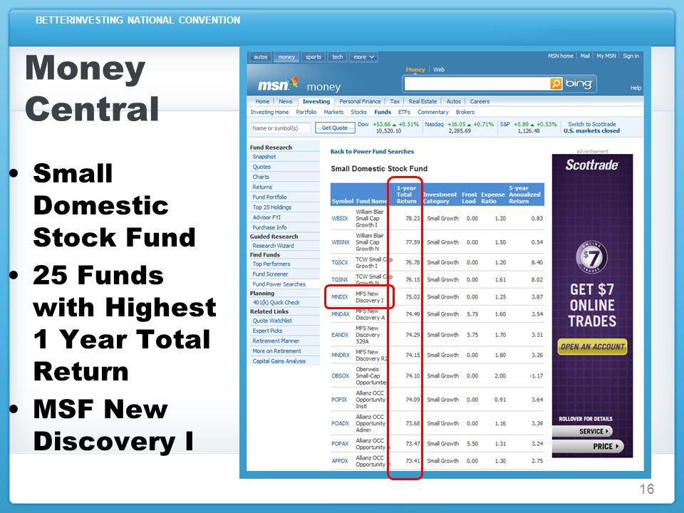 BETTERINVESTING NATIONAL CONVENTION Money Central Small Domestic Stock Fund 25 Funds with Highest 1 Year Total Return MSF New Discovery I 16