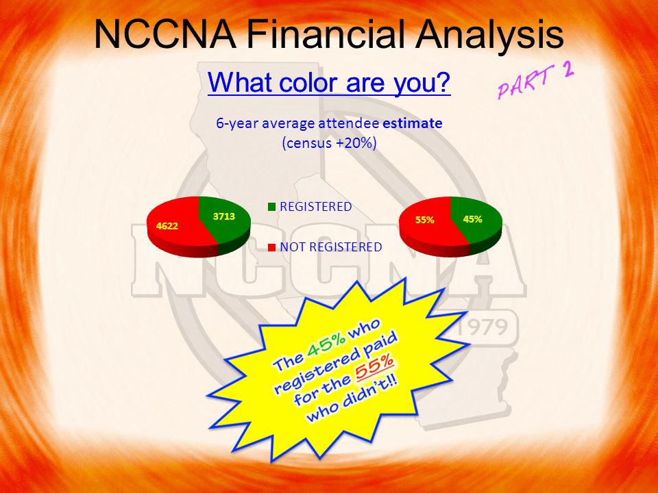 NCCNA Financial Analysis What color are you 6-year average attendee estimate (census +20%)