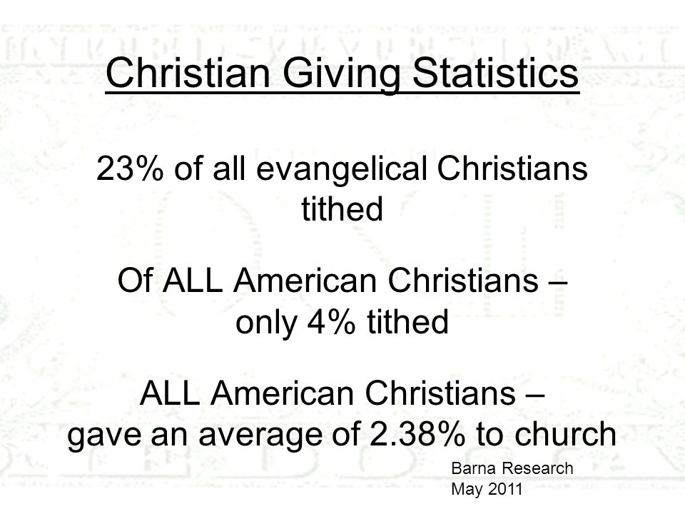 Christian Giving Statistics 23% of all evangelical Christians tithed Of ALL American Christians – only 4% tithed ALL American Christians – gave an average of 2.38% to church Barna Research May 2011