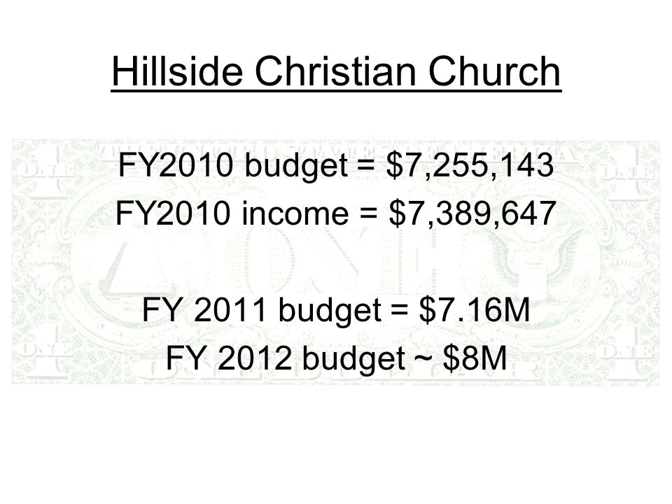 Hillside Christian Church FY2010 budget = $7,255,143 FY2010 income = $7,389,647 FY 2011 budget = $7.16M FY 2012 budget ~ $8M