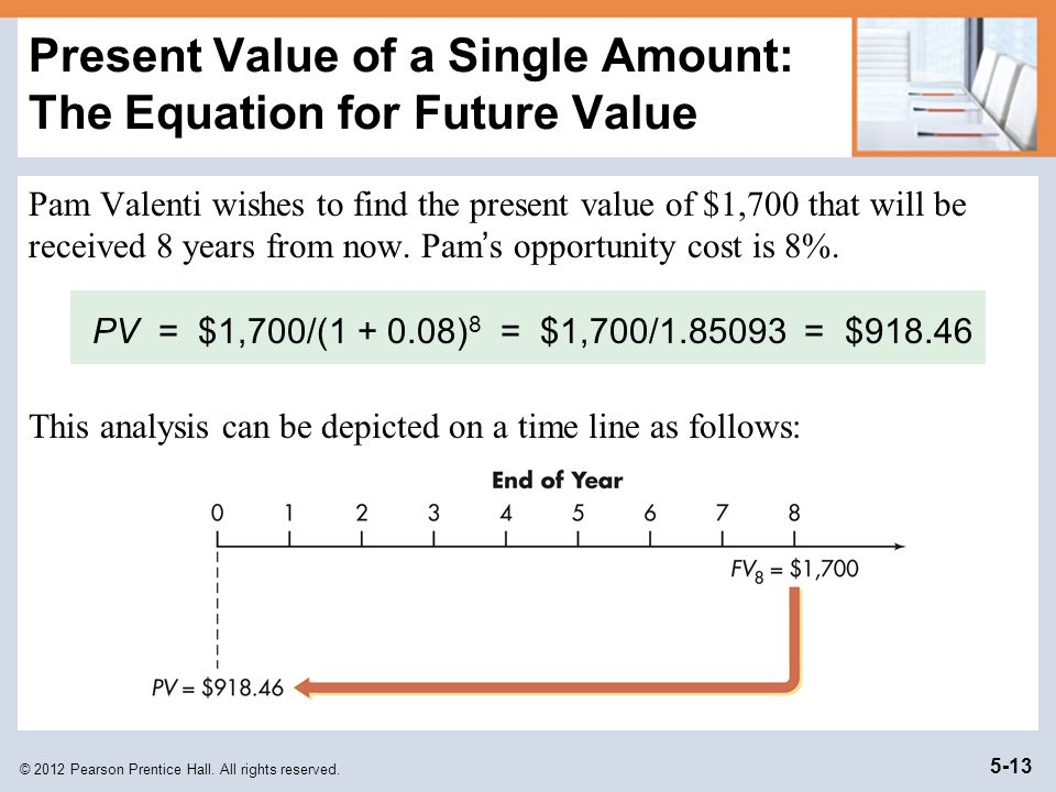 © 2012 Pearson Prentice Hall. All rights reserved. 5-13 Present Value of a Single Amount: The Equation for Future Value Pam Valenti wishes to find the